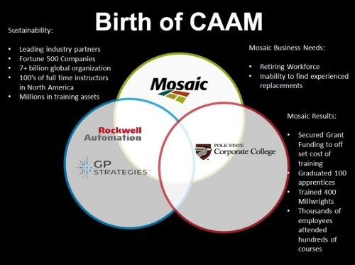 Birth of CAAM_rev1