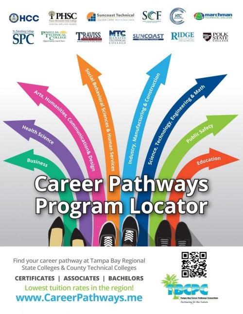 Tampa Bay Career Pathways Consortium | Polk State College