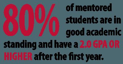 peer_mentoring_stats_callout_400x210